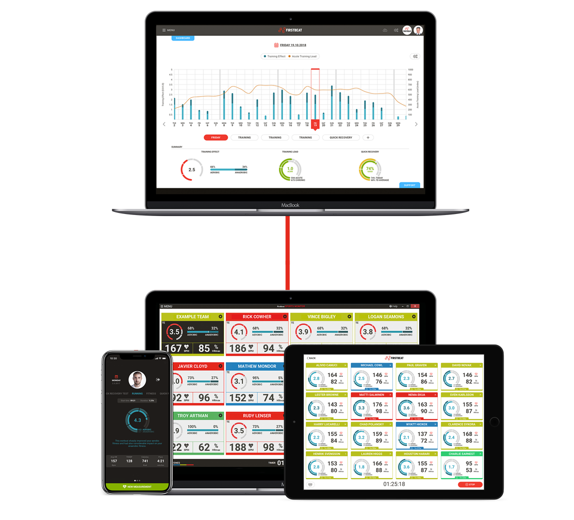 Combo-Firstbeat-Sports-System-Dashboard-and-Monitoring-GER