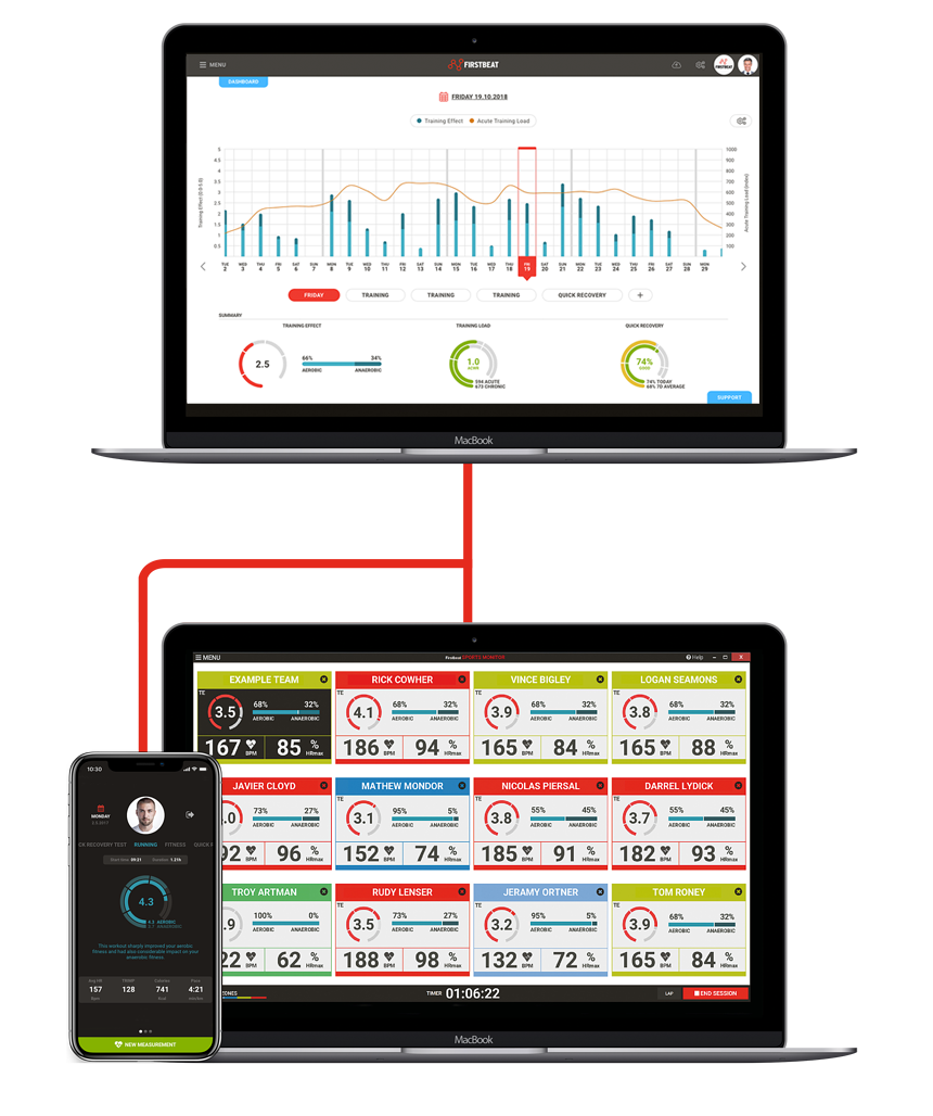 Firstbeat-Sports-System-Dashboard-and-Monitoring