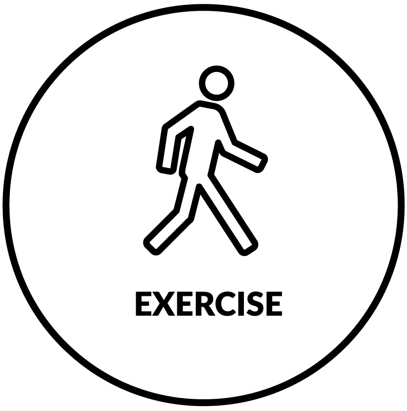 Exercise right